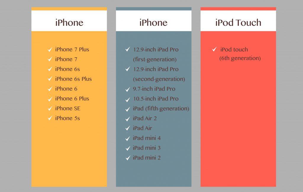ios_11_devices